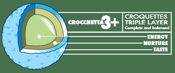 crocchetta-proENG